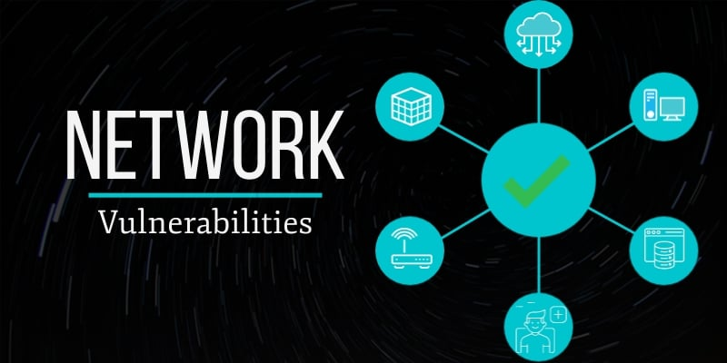 Determining Your Network Vulnerability